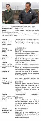 Las mañas del Albañil Roberto Romano (Secretario de la SECODUVI - TLAXCALA)